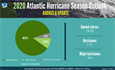 NOAA updated 2020 Atlantic Hurricane Season Outlook